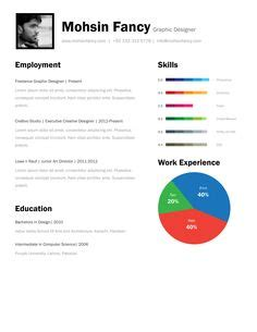 Surgical Technologist Cover Letter - Great Sample Resume